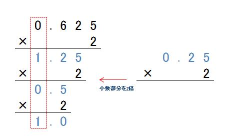 一週間で身につくコンピュータリテラシ|2進数・16進数・論理演算第4日 ...